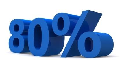 costpluspricing