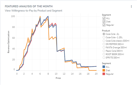 Featured Analysis of the Month