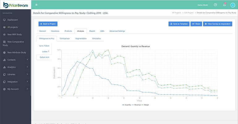 PriceBeam Analysis for Price Optimization